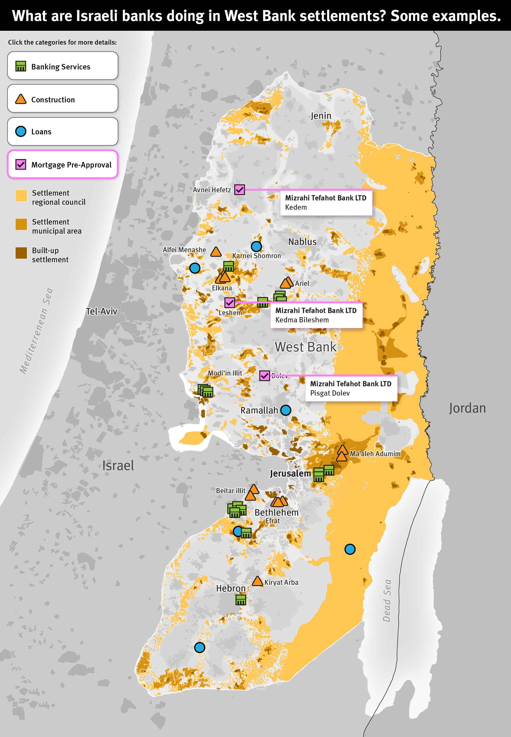 Lands of settlements - what it means Kinds of permitted use of lands of settlements 65